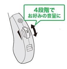 楽ちんヒアリングの使い方説明2