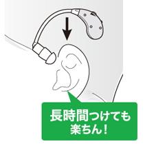 楽ちんヒアリングの使い方説明3